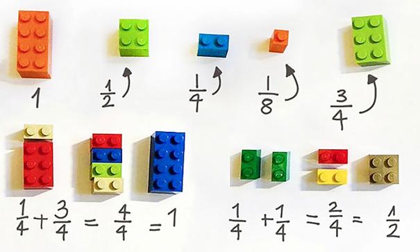 Lego-matematikaa