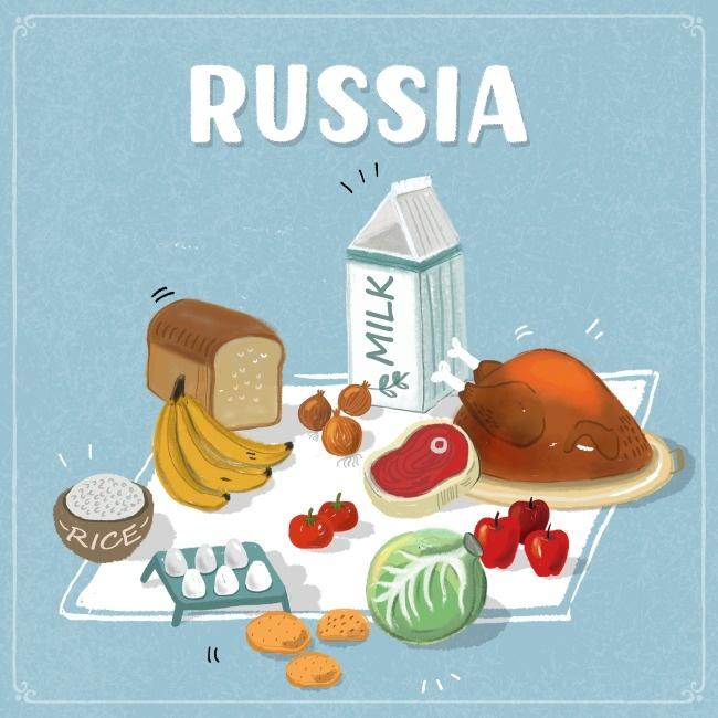 Koliko namirnica možete kupiti za 20$ u različitim zemljama