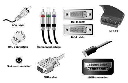 tv-konektori
