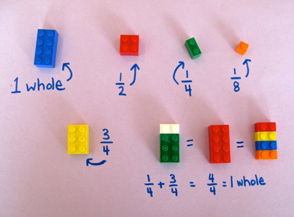 Lego-matematika2
