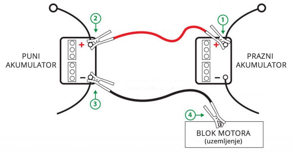 Kako upaliti auto na kablove - shema