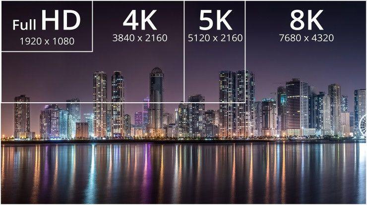 Šta je 8K i koliko se razlikuje od 4K