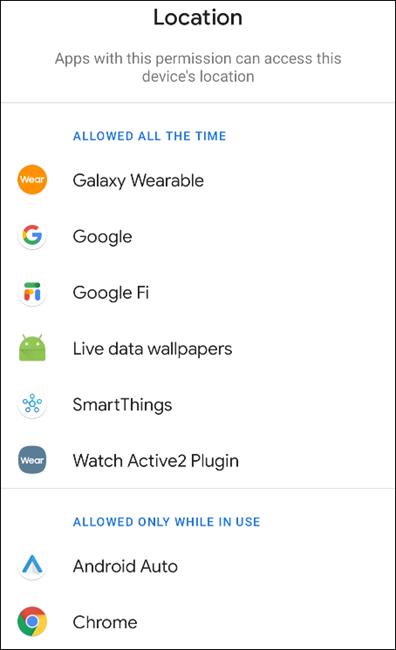 koje aplikacije imaju pristup lokaciji - lista